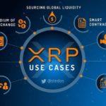 <b>PDX Coin: Nueva Criptomoneda Respaldada Por Energía Para Usar XRP y el xCurrent de Ripple</b>